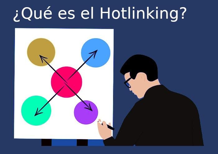 qué es hotlinking